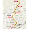 Tour de France 2021: finish route stage 12 - source:letour.fr