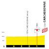 Tour de France 2021: finish profile stage 13 - source:letour.fr