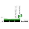 Tour de France 2021: intermediate sprint profile stage 13 - source:letour.fr