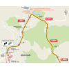 Tour de France 2021: finish route stage 14 - source:letour.fr