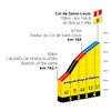 Tour de France 2021: Col de Saint-Louis stage 14 - source:letour.fr