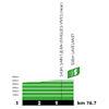 Tour de France 2021: intermediate sprint profile stage 14 - source:letour.fr