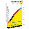 Tour de France 2021: Col de Beixalis stage 15 - source:letour.fr