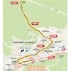 Tour de France 2021: finish route stage 15 - source:letour.fr