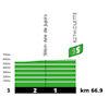 Tour de France 2021: intermediate sprint profile stage 15 - source:letour.fr