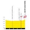 Tour de France 2021: finish profile stage 16 - source:letour.fr