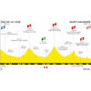 Tour de France 2021: profile stage 16 - source:letour.fr