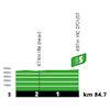 Tour de France 2021: intermediate sprint profile stage 16 - source:letour.fr