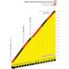 Tour de France 2021: profile Col du Portet, stage 17 - source:letour.fr