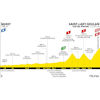 Tour de France 2021: profile stage 17 - source:letour.fr