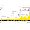 Tour de France 2021 stage 17