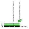 Tour de France 2021: intermediate sprint profile stage 17 - source:letour.fr