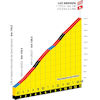 Tour de France 2021: profile Luz-Ardiden climb, stage 18 - source:letour.fr