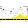 Tour de France 2021: profile stage 18 - source:letour.fr