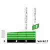 Tour de France 2021: intermediate sprint profile stage 18 - source:letour.fr