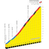 Tour de France 2021: profile Col du Tourmalet, stage 18 - source:letour.fr