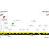 Tour de France 2021: profile stage 19 - source:letour.fr