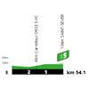 Tour de France 2021: intermediate sprint profile stage 19 - source:letour.fr