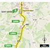 Tour de France 2021: intermediate sprint route stage 19 - source:letour.fr