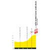Tour de France 2021: finish profile stage 2 - source:letour.fr