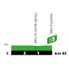 Tour de France 2021: profile stage 2 - source:letour.fr