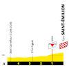 Tour de France 2021: finish profile stage 20 - source:letour.fr