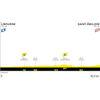 Tour de France 2021: profile 20th stage - source:letour.fr