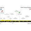 Tour de France 2021: profile stage 21 - source:letour.fr