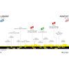 Tour de France 2020: profile 3rd stage - source:letour.fr