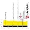 Tour de France 2021: finish profile stage 4 - source:letour.fr