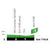 Tour de France 2021: profile stage 4 - source:letour.fr