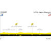 Tour de France 2021: profile stage 5 - source:letour.fr