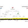 Tour de France 2021: profile 6th stage - source:letour.fr
