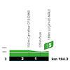 Tour de France 2021: intermediate sprint profile stage 6 - source:letour.fr