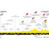 Tour de France 2021: profile 7th stage - source:letour.fr