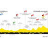 Tour de France 2021: profile stage 11 - source:letour.fr