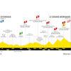 Tour de France 2021: profile stage 8 - source:letour.fr