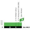 Tour de France 2021: intermediate sprint profile stage 8 - source:letour.fr