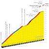 Tour de France 2021: profile Montée de Tignes, stage 9 - source:letour.fr