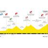 Tour de France 2021 Route stage 9: Cluses – Tignes