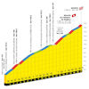Tour de France 2022: finale 10th stage - source:letour.fr