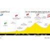 Tour de France 2022: profile 11th stage - source:letour.fr