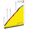 Tour de France 2022 stage 12: climb to L'Alpe d'Huez - source:letour.fr