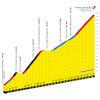 Tour de France 2022 stage 12: profile Col de la Croix de Fer - source:letour.fr