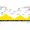 Tour de France 2022: profile 12th stage - source:letour.fr