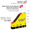 Tour de France 2022: finale 14th stage - source:letour.fr