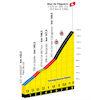Tour de France 2022 stage 16: profile Mur de Péguère - source:letour.fr