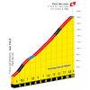 Tour de France 2022 stage 16: profile Port de Lers - source:letour.fr
