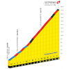 Tour de France 2022: profile Col d'Aubisque - source:letour.fr