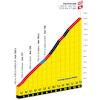 Tour de France 2022: profile climb to Hautacam - source:letour.fr